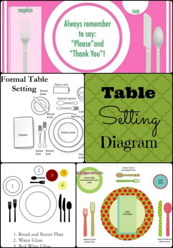 table setting diagram from the kid 39 s table to formal  : table setting diagrams - findchart.co