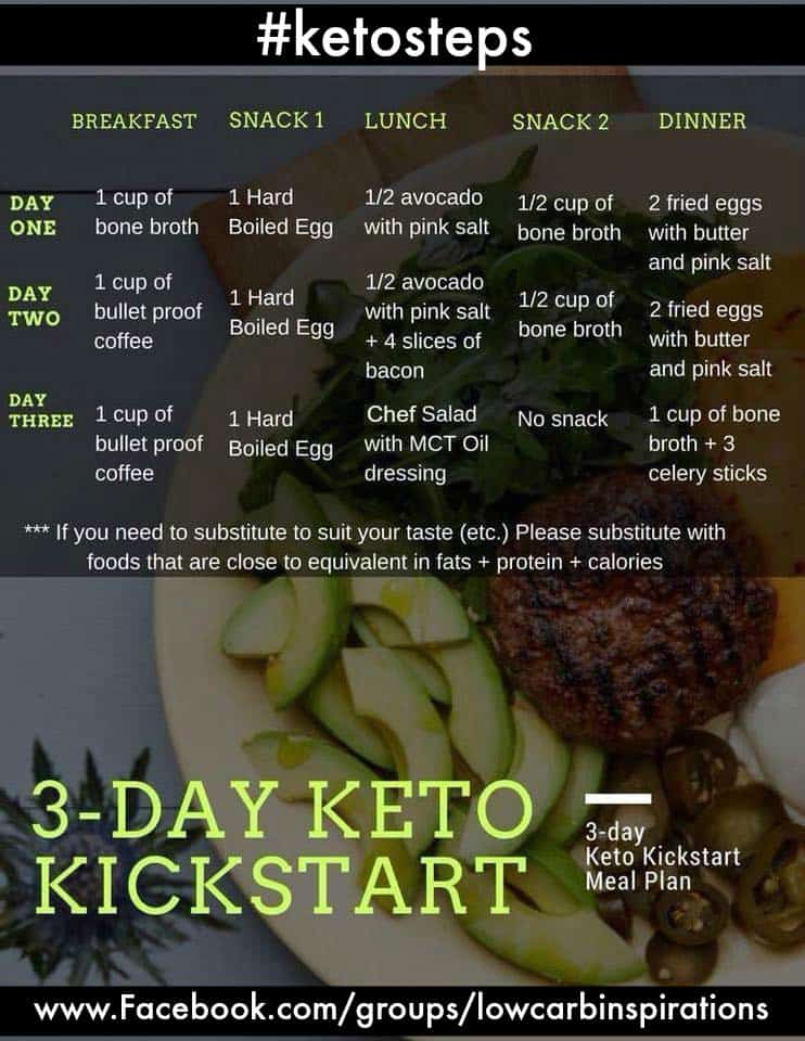 The 3-Day Diet The 3-Day Diet new photo